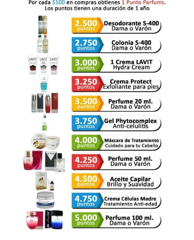 canjear-puntos-parfums